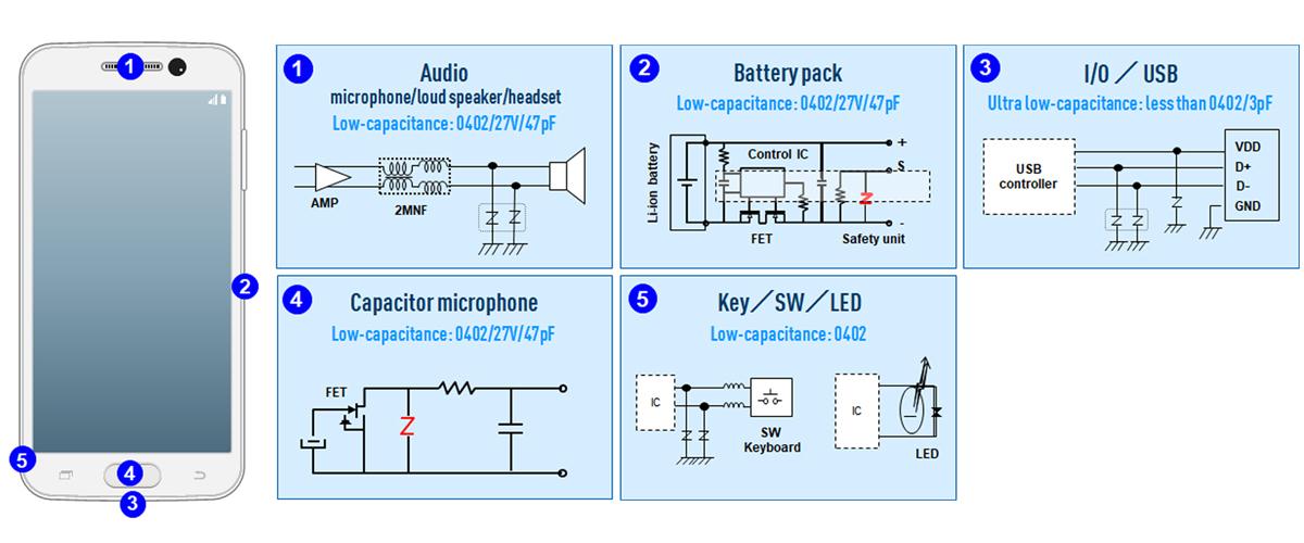circuit-protection multilayer-varistors Smartphone