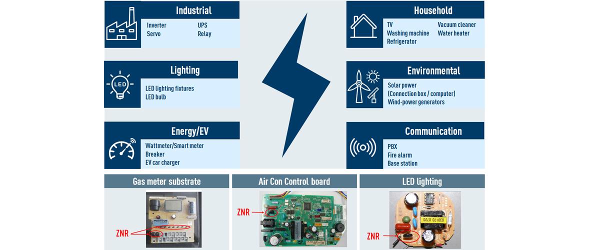 circuit protection ZNR MOV Varistor ZNR Surge Absorber applications