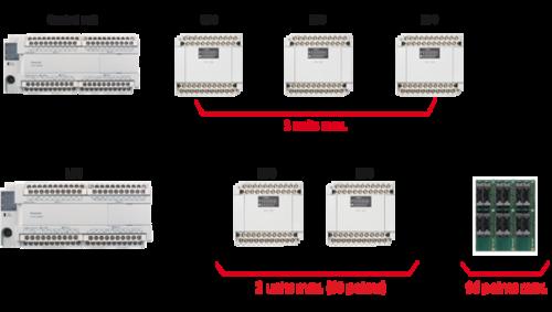 FP-X0 expansion units