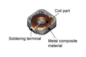 inductor consumer ETQPL structure