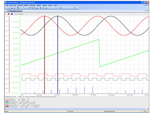 PLC software FP Data Analyzer features
