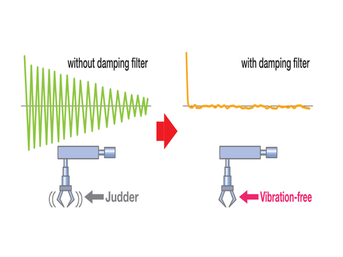 servo_drives_minas_a6sf_manual_automatic_damping_filters.png