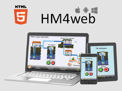 HMI software HMWin now enhanced with HM4web