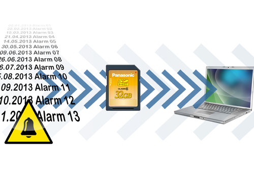 HMI GT03-E Saving alarm history data on an SD/SDHC memory card