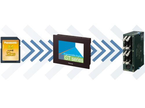 HMI GT03-E PLC program transfer without the use of a PC