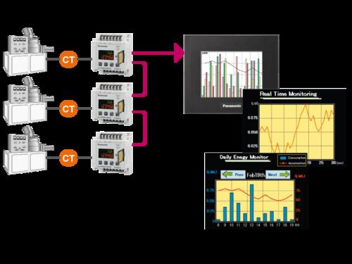 HMI GT03-E SD logging function for data visualization