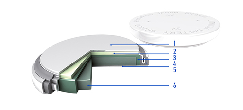 lithium-coin-BR_line-up_battery-inside.jpg