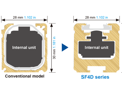 SF4D Higher stability than SF4B thanks to changes to the interior design
