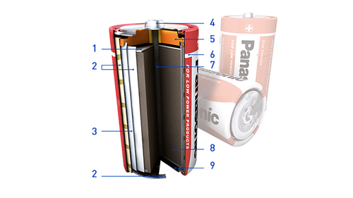 zinc-carbon_category_battery-inside.jpg