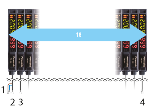FX550 Wire-saving and space-saving design