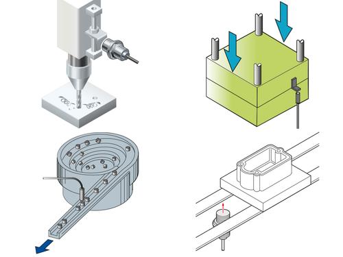 GX-M inductive sensor applications