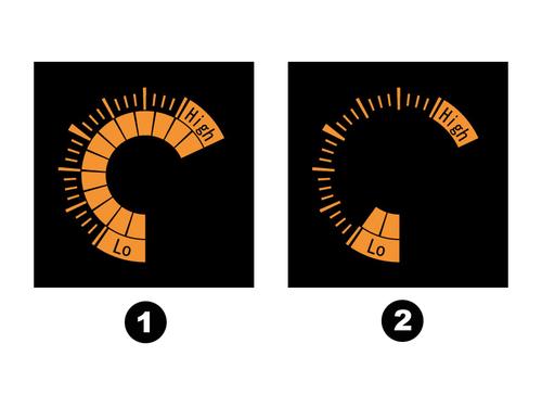 HG-S Intuitive circle meter