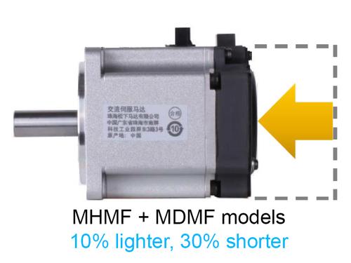 MINAS A6 servo motors - Even more compact design