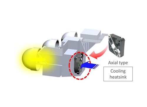 thermal-solutions cooling-fan automotive led-headlamp noise