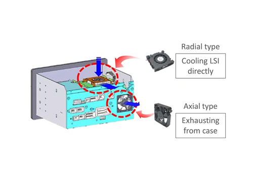 thermal-solutions cooling-fan automotive navigation noise