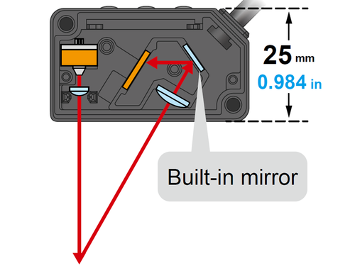HG-C1000L measurement sensor with IO-Link compact miniaturized housing