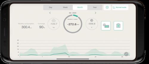 home-iot solar-generation smartphone