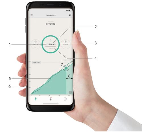 home-iot basic smartphone app