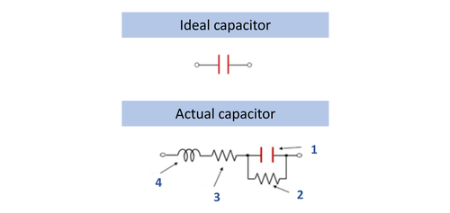capacitors basic-knowledge charcteristics-ideal-actual