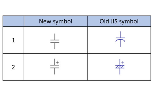 capacitors basic-knowledge circuit-symbol