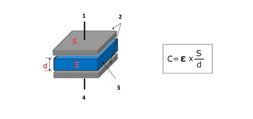 capacitors basic-knowledge structure