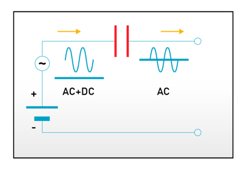 capacitors basic-knowledge coupling-circuit