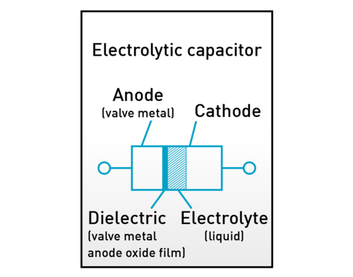 capacitors basic knowledge electrolytic