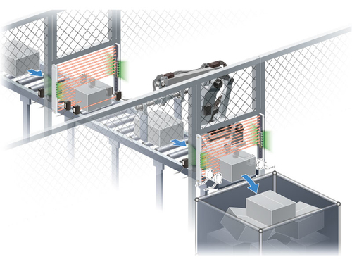 Safety solution: Safety measures for machine exits (exit muting control function)