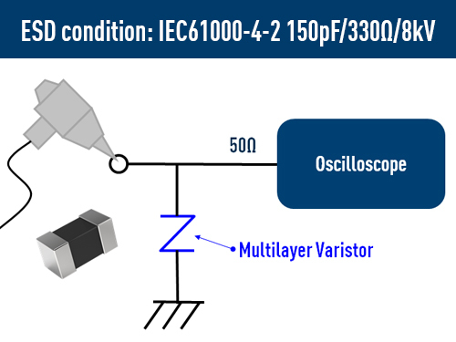 circuit-protection multilayer-varistors ESD_suppression_effect