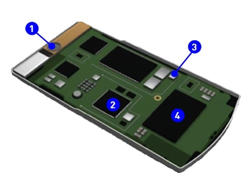 circuit protection multilayer NTC thermistors Usage example smartphone