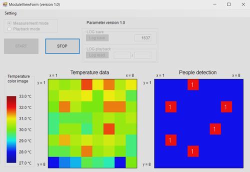 sensors Grid-EYE people detection pixels