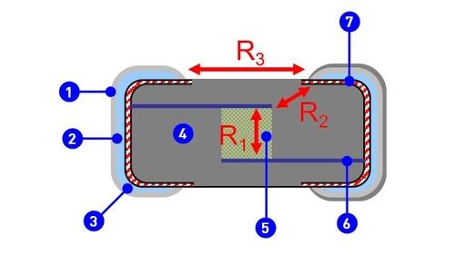 circuit protection multilayer NTC thermistors Thermistor comparison panasonic