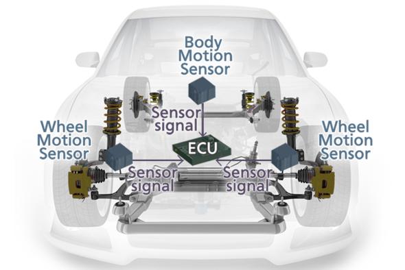 sensor 6in1 Active suspension