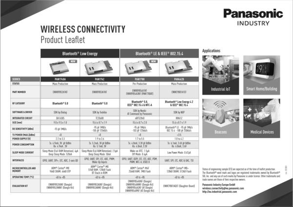 Wireless_Leaflet