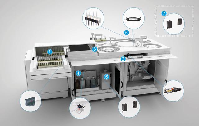 Machine for laboratory testing